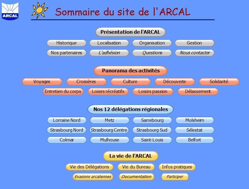 Site Association Arcal